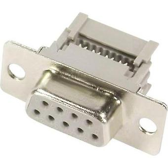 D-SUB receptacles 180 ° Number of pins: 15 Cut & Clip Harting 09 66 218 7500 1 pc(s)