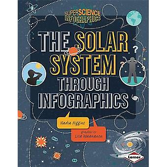 The Solar System through Infographics by Rebecca Rowell