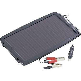 Solar Car Battery Charger 2.4 W