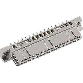 Edge connector (receptacle) DIN 41612 Type B/2 32F ab 4 mm straight Total number of pins 32 No. of rows 2 ept 1 pc(s)