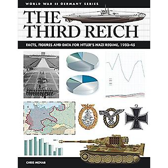 The Third Reich - Facts - Figures and Data for Hitler's Nazi Regime -
