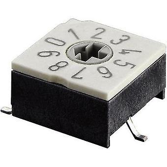 HartmannCode Switches HEX (16-digit) Max 0.15 A