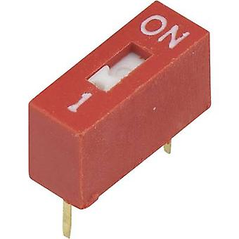 DIP switch Number of pins 1 Slide-type TRU COMPONENTS DSR-01