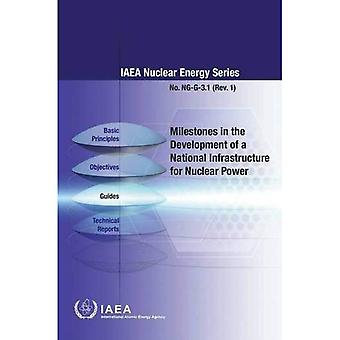 Milestones in the development of a national infrastructure for nuclear power