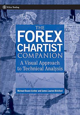 Forex Chartist Companion by Archer