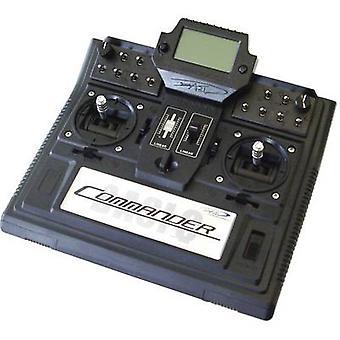 ScaleArt f-14 Inkl. Commander Basic Set Handheld RC 40 MHz Nr. Kanäle: 12