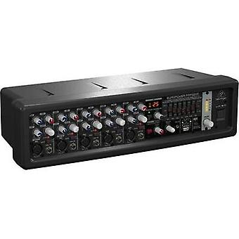 Powered mixer Behringer PMP550M 2x 250 W Channels:5