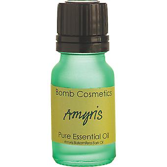 Bombe kosmetikk viktige olje Amyris