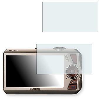 Canon PowerShot SD4500 IS screen protector - Golebo crystal clear protection film