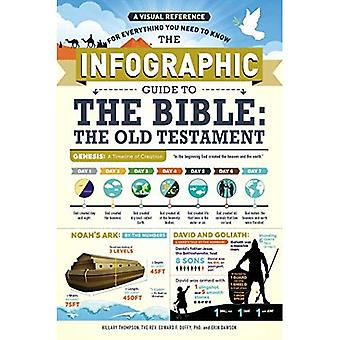 The Infographic Guide to the Bible: The Old Testament: A Visual Reference for Everything You Need to Know (Infographic Guide)