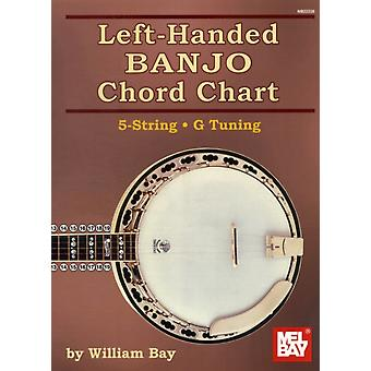 Left-Handed BANJO Chord Chart: 5-String - G Tuning (Paperback) by Bay William