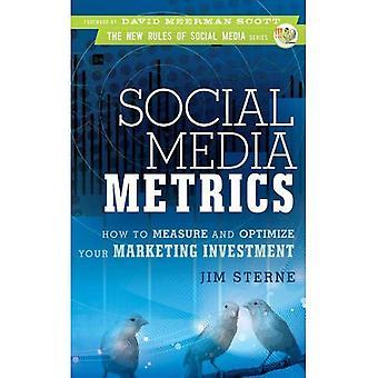 Media społeczne Metrics: Jak do pomiaru i optymalizacji marketingu inwestycji