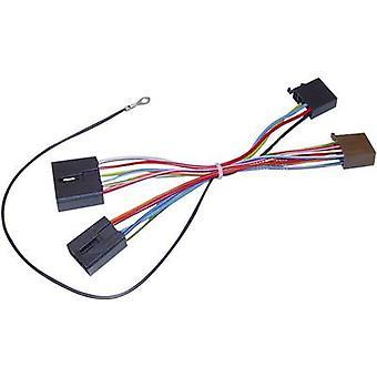 AIV ISO bil radio kabel kompatible med (bil gør): Mitsubishi