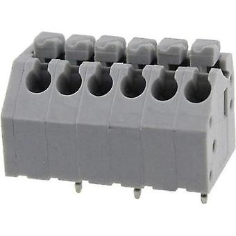 Spring-loaded terminal 0.82 mm² Number of pins 3 DG250-3.5-03P-11-01AH Degson Grey 1 pc(s)