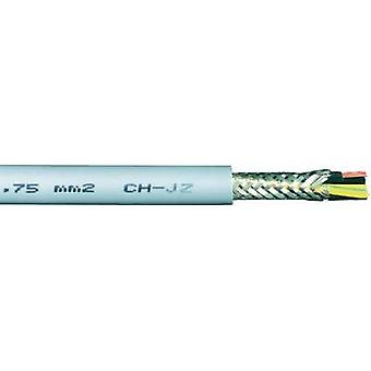 Control wiring HSLCH-JZ 4 x 1.50 mm² Grey Faber Kabel 031867 Sold per metre