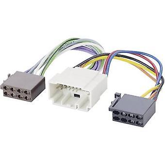 AIV 41C993 ISO bil radio kabel kompatibel med (märke): Fiat, Honda, Nissan, Suzuki