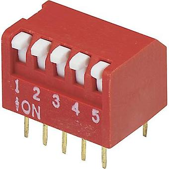 DIP switch Number of pins 5 Piano-type TRU COMPONENTS DRP-05 1 pc(s)