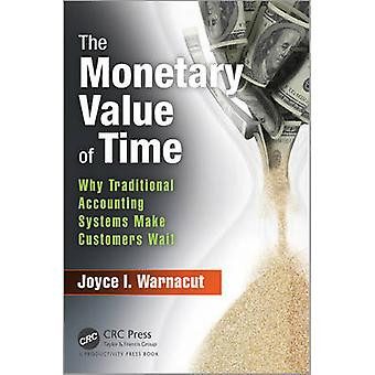 The Monetary Value of Time - Why Traditional Accounting Systems Make C