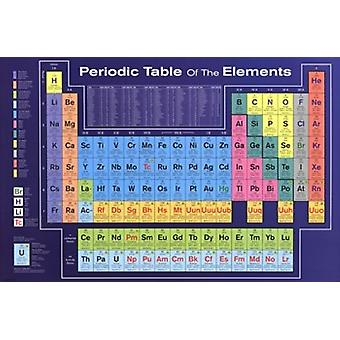 Periodic Table Poster Poster Print