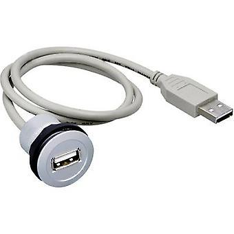 Protective Cap for USB-Connector installation Socket, build-in RRJ_USB_150CM