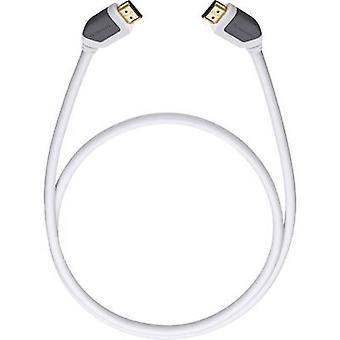 Oehlbach HDMI Cable [1x HDMI plug - 1x HDMI plug] 7.5 m White