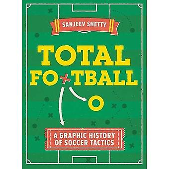 Total Football - A graphic � history of the world's most iconic soccer tactics: � The evolution of football formations and plays