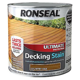 Ronseal 2.5 Litre Ultimate Protection Decking Stain - Country Oak