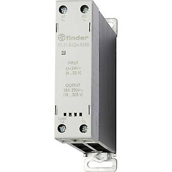 Finder SSR 1 pc(s) 77.11.9.024.8250 Current load (max.): 15 A Switching voltage (max.): 305 V AC Zero crossing