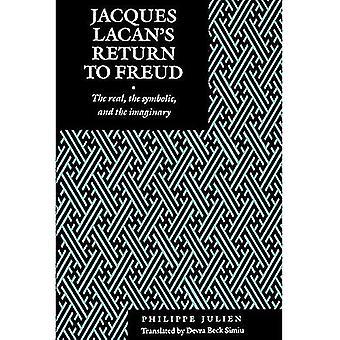 Retorno de Jacques Lacan a Freud: lo Real, lo simbólico y lo imaginario