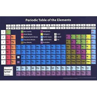 Periodensystem-Poster-Plakat-Druck