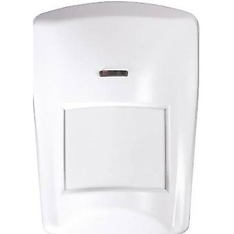 Bitron Video Wireless motion detector 902010/22
