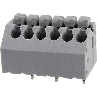 Degson DG250-3.5-12P-11-00AH Spring-loaded terminal 0.82 mm² Number of pins 12 Grey 1 pc(s)