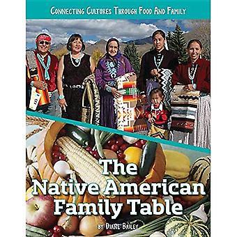 Die amerikanischen Ureinwohner Familientabelle (verbinden Kulturen durch Familie und Essen)