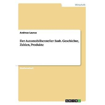 Der Automobilhersteller Saab. Geschichte objekthaften Produkte von Laurus & Andreas