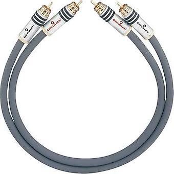 RCA Audio/Phono-kabel [2x RCA-kontakt (Phono)-2x RCA-kontakt (Phono)] 2,25 m antracit guldpläterade kontakter Oehlbach NF 14 MASTER