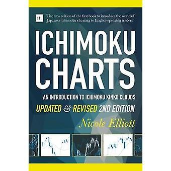 Ichimoku Charts - An Introduction to Ichimoku Kinko Clouds by Ichimoku