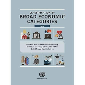 Classificazione per categorie economiche: definito in termini la descrizione armonizzata delle materie prime e codifica di sistema (2012) e la classificazione centrale dei prodotti, 2.1 (Statistical papers)
