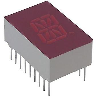 Alphanumeric segment display Red 12.7 mm 2 V No. of digits: 1