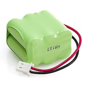 Akku für Dogtra BP15RT | Transmitter D500 T7B RRS RRD 1100NC 1200 1600 Serie