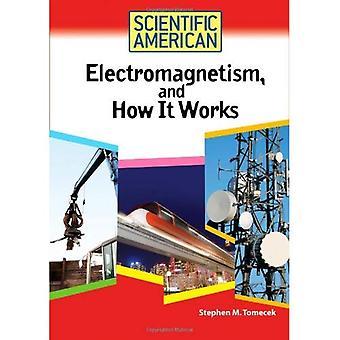 Elektromagnetismus, und wie es funktioniert (Scientific American)