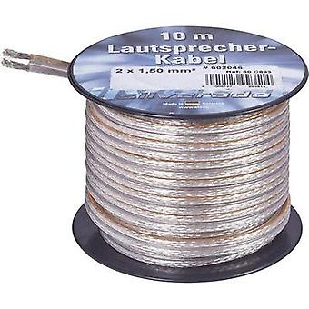 Cable parlante 2 x 4.20 mm² plata AIV 2