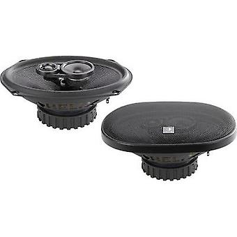 3 way triaxial flush mount speaker 150 W Helix German Car Hifi E 69X