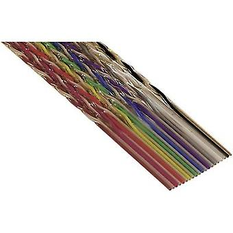 3M 7000058341 FBC Twisted Pair, Colour-coded Ribbon Cable 0.09 mm² Multi-coloured