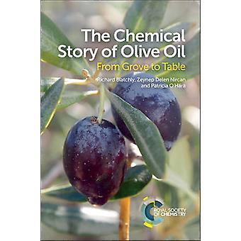 Die chemische Geschichte der Olivenöl - von Grove, Tabelle von Richard Blatc