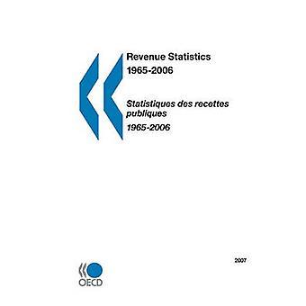 Estadísticas de ingresos 2007 por la publicación de la OCDE