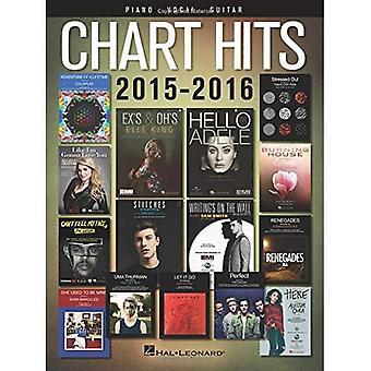 Internationell pop Hits för 2015-2016 Piano Vocal Guitar sångbok (diagram träffar av Piano sång gitarr)