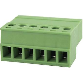 Pin enclosure - cable Total number of pins 12 Degson 15EDGKR-3.81-12P-14-00AH Contact spacing: 3.81 mm 1 pc(s)