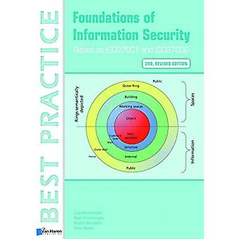 Foundations of Information Security Based on Iso27001 and Iso27002 � 3rd revised edition (Best Practice)