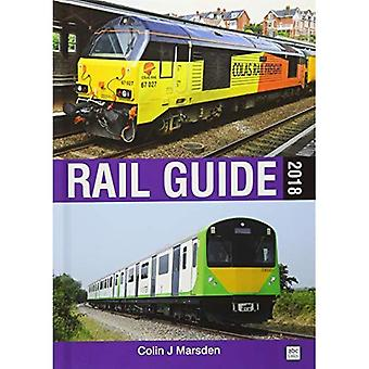 abc Rail Guide