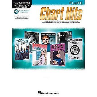 Instrumental spela-Along Chart Hits: Flöjt (Hal-Leonard Instrumental spela-Along)